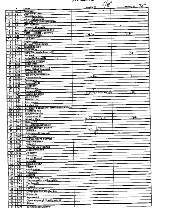 pg4_chart